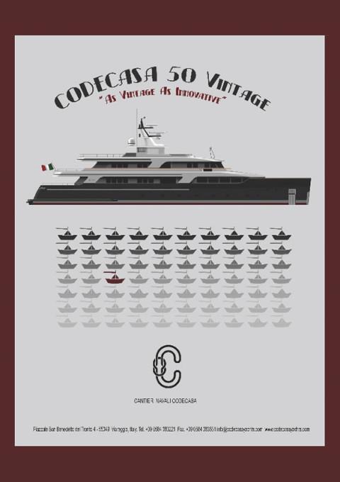 Codecasa 50 Vintage